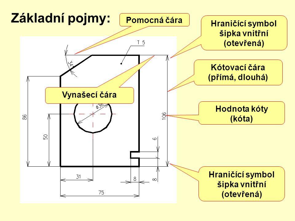 Základní pojmy: Pomocná čára Hraničící symbol šipka vnitřní (otevřená)