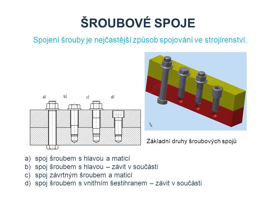 Šroubové spoje Spojení šrouby je nejčastější způsob spojování ve strojírenství. spoj šroubem s hlavou a maticí.
