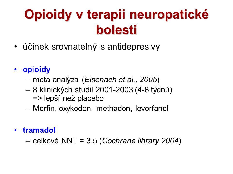 Opioidy v terapii neuropatické bolesti
