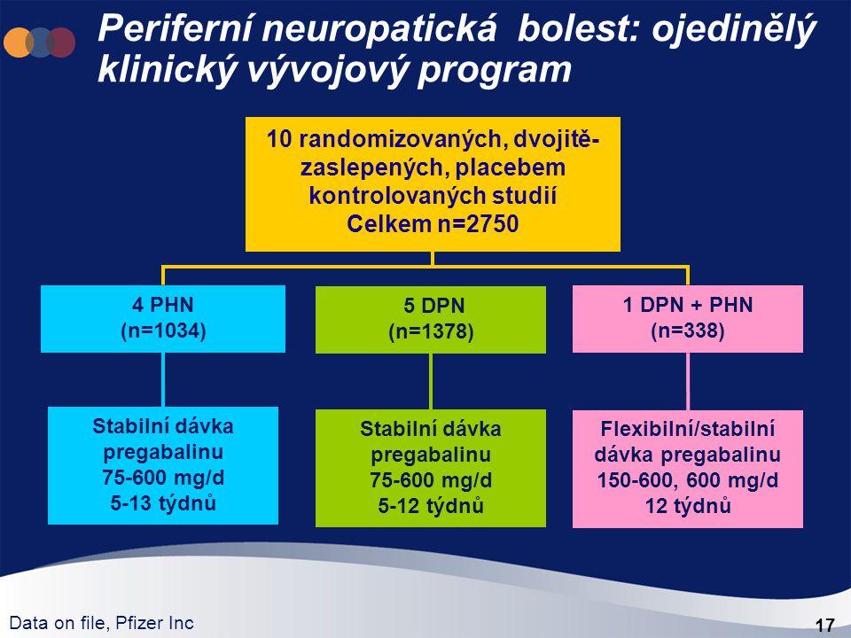 Periferní neuropatická bolest: ojedinělý klinický vývojový program