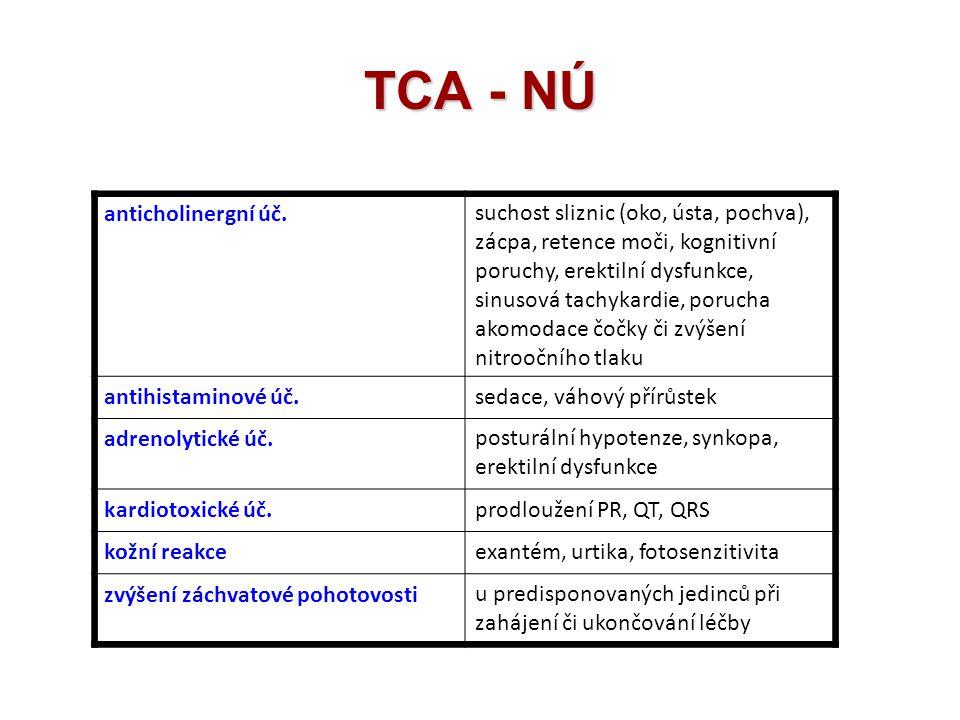 TCA - NÚ anticholinergní úč.