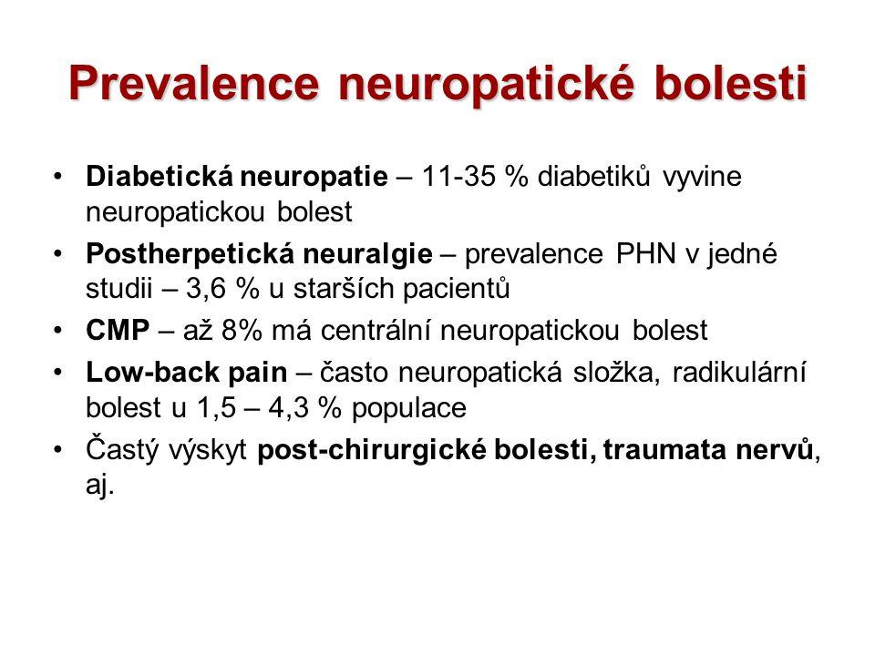 Prevalence neuropatické bolesti