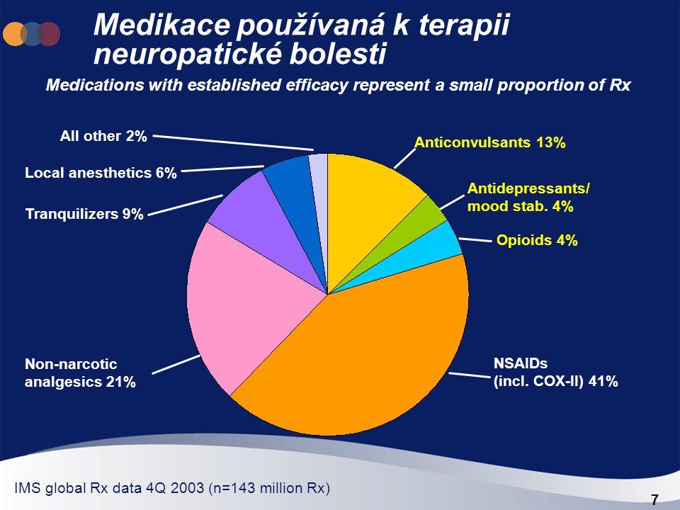 Medikace používaná k terapii neuropatické bolesti