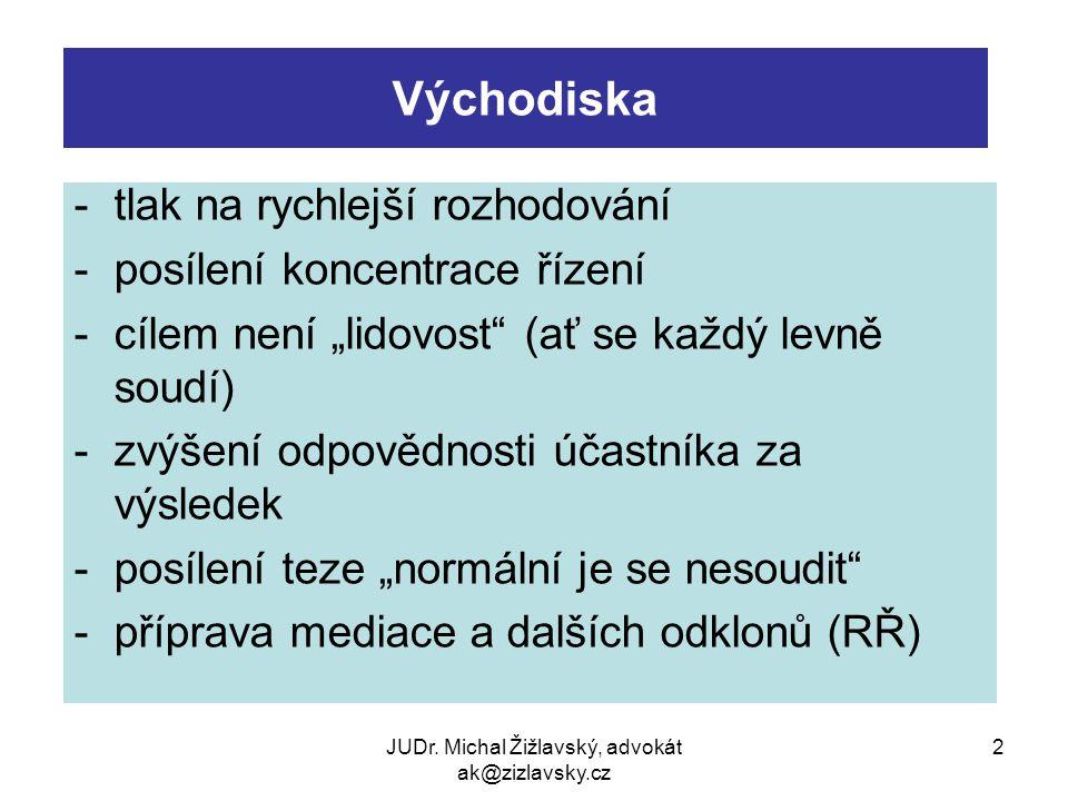JUDr. Michal Žižlavský, advokát ak@zizlavsky.cz