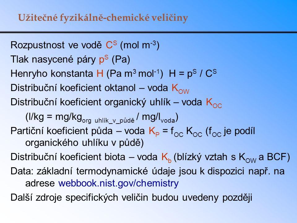Užitečné fyzikálně-chemické veličiny