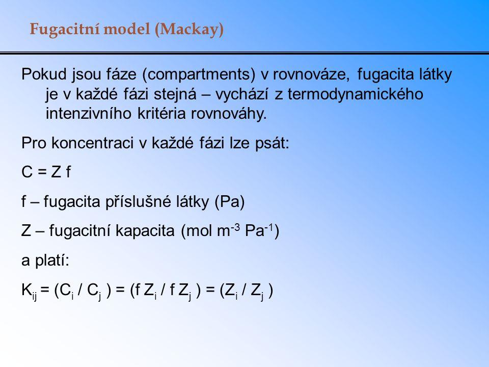 Fugacitní model (Mackay)