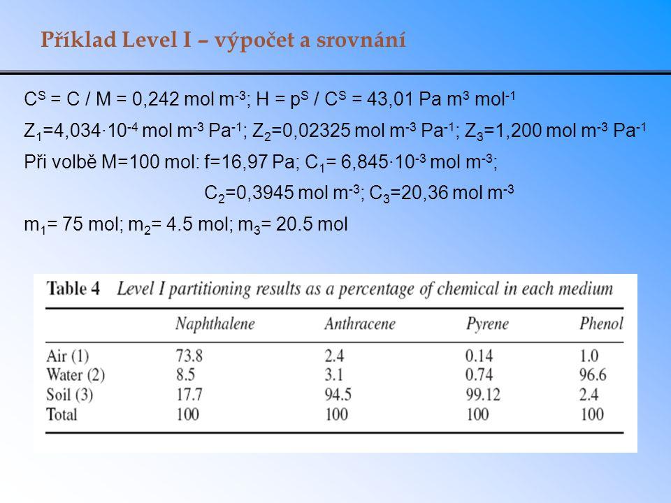 Příklad Level I – výpočet a srovnání