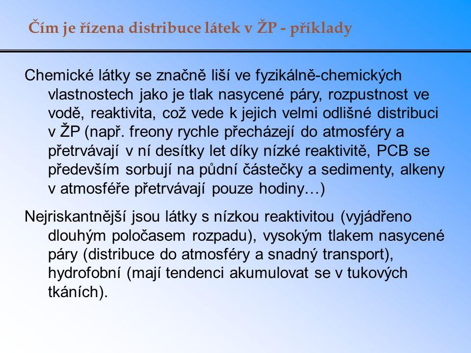Čím je řízena distribuce látek v ŽP - příklady