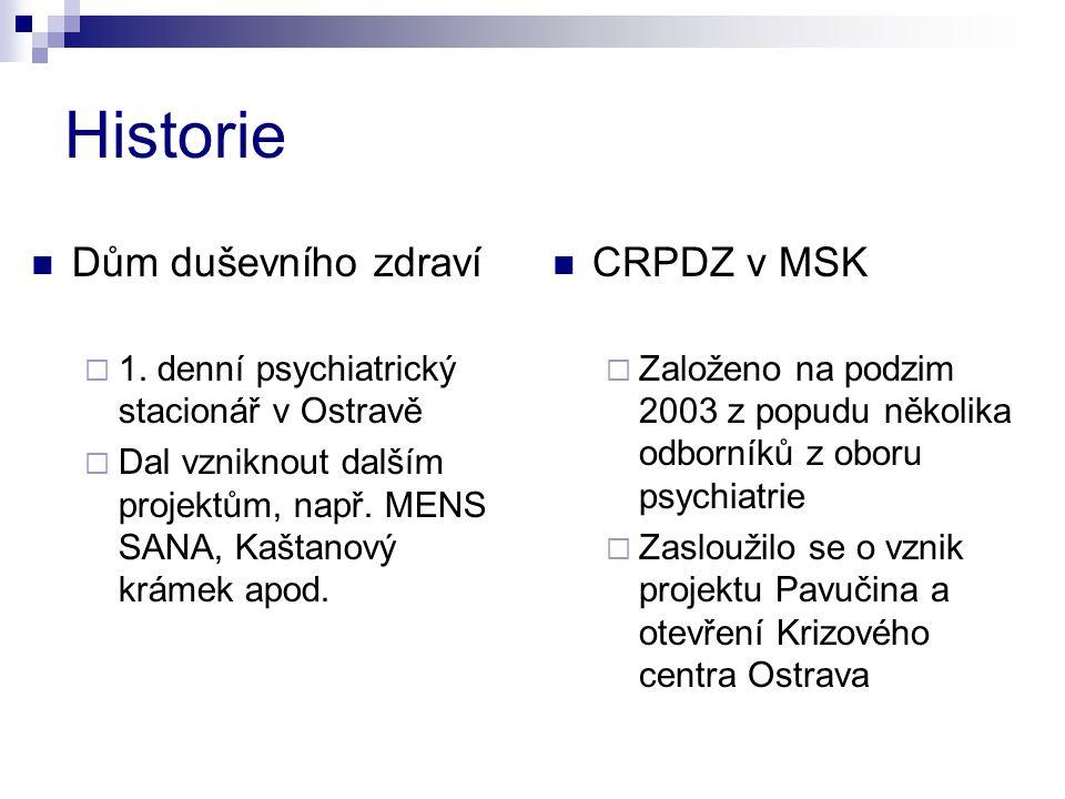 Historie Dům duševního zdraví CRPDZ v MSK