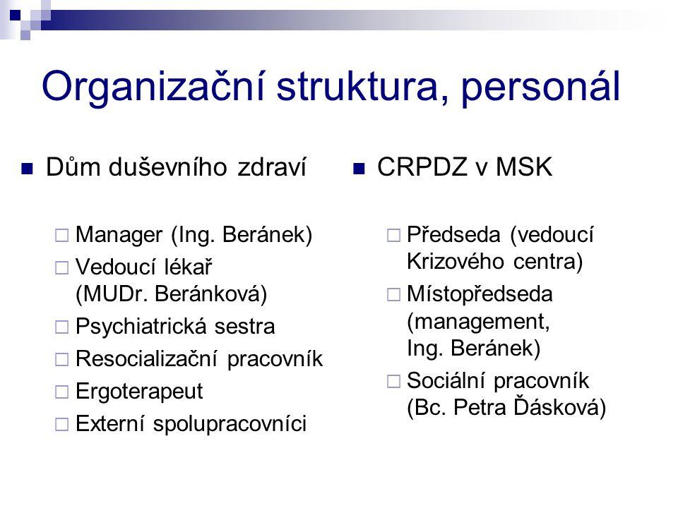 Organizační struktura, personál