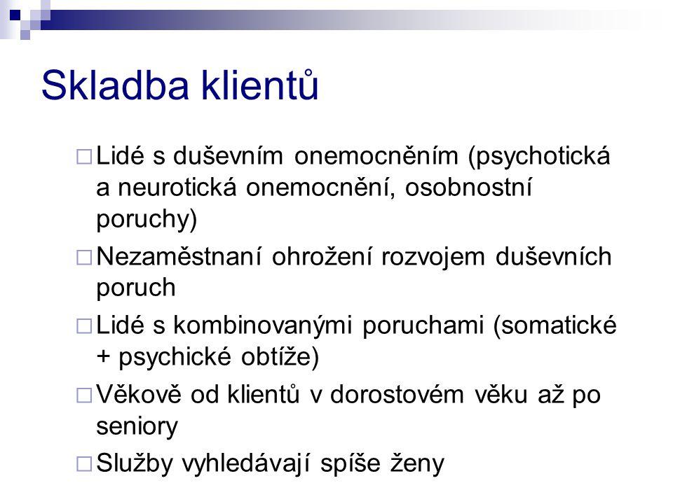 Skladba klientů Lidé s duševním onemocněním (psychotická a neurotická onemocnění, osobnostní poruchy)