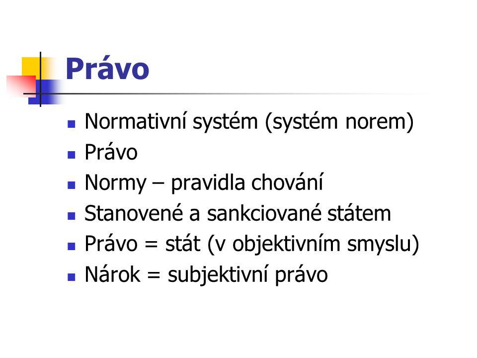 Právo Normativní systém (systém norem) Právo Normy – pravidla chování