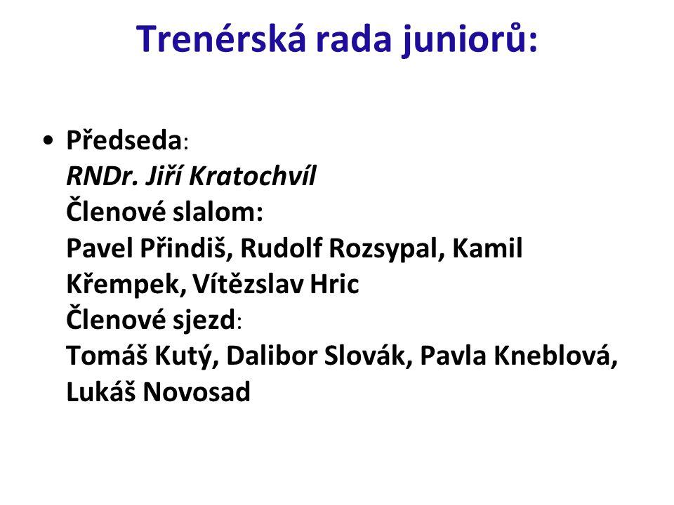 Trenérská rada juniorů: