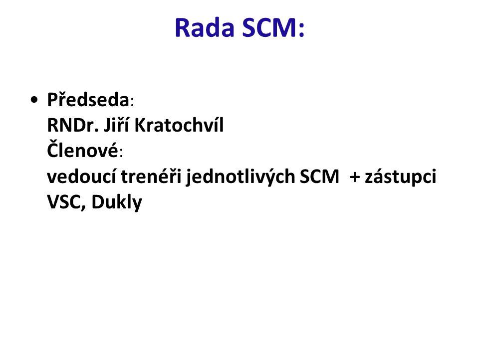 Rada SCM: Předseda: RNDr.