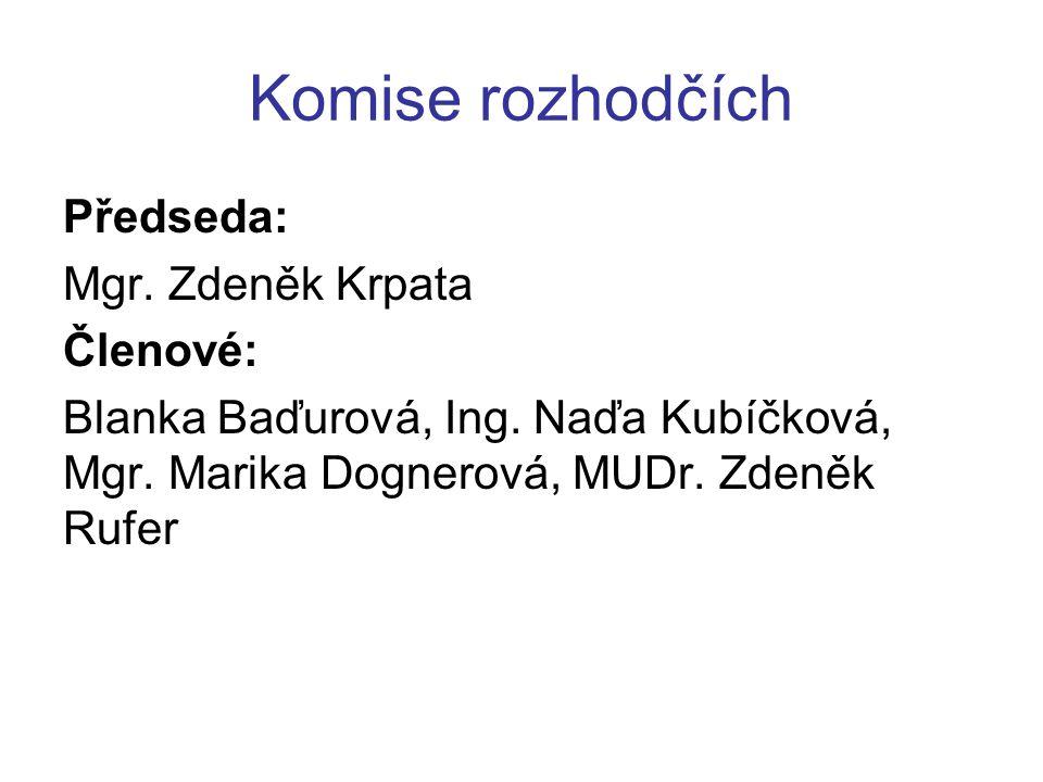 Komise rozhodčích Předseda: Mgr. Zdeněk Krpata Členové: Blanka Baďurová, Ing.