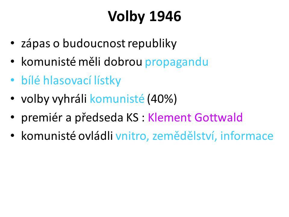 Volby 1946 zápas o budoucnost republiky