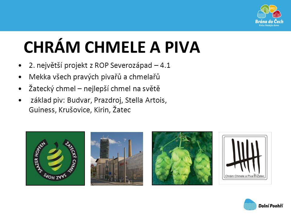 CHRÁM CHMELE A PIVA 2. největší projekt z ROP Severozápad – 4.1