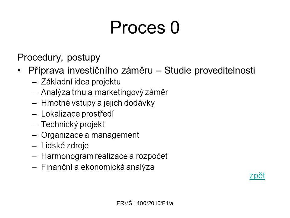 Proces 0 Procedury, postupy