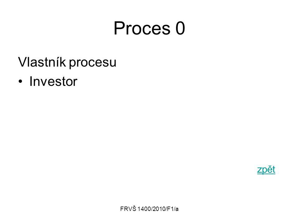 Proces 0 Vlastník procesu Investor zpět FRVŠ 1400/2010/F1/a