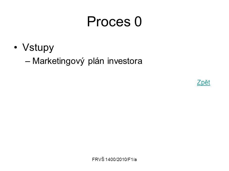 Proces 0 Vstupy Marketingový plán investora Zpět FRVŠ 1400/2010/F1/a