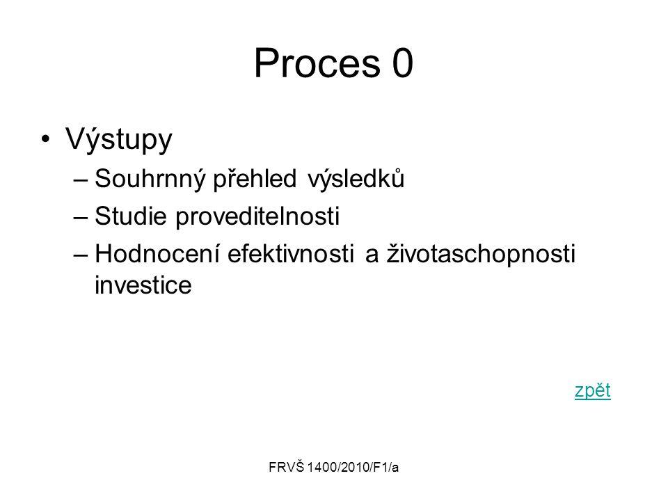 Proces 0 Výstupy Souhrnný přehled výsledků Studie proveditelnosti