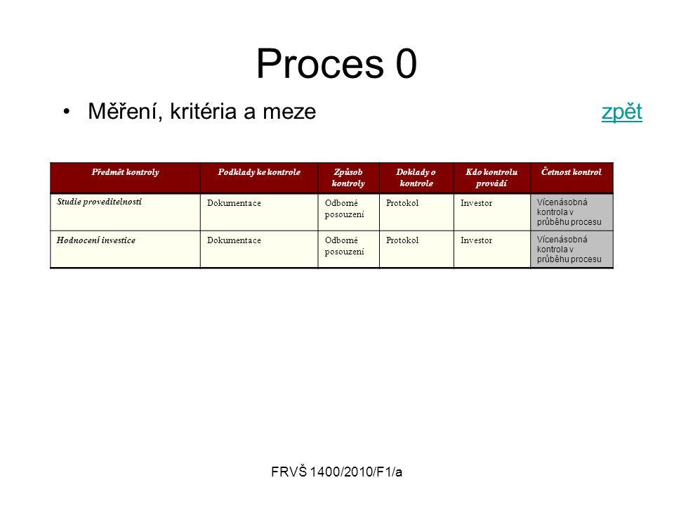 Proces 0 Měření, kritéria a meze zpět FRVŠ 1400/2010/F1/a