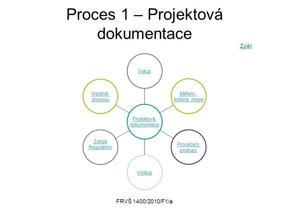 Proces 1 – Projektová dokumentace Zpět