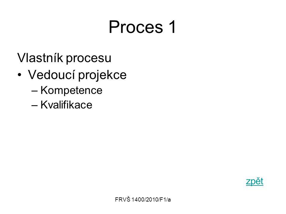 Proces 1 Vlastník procesu Vedoucí projekce Kompetence Kvalifikace zpět