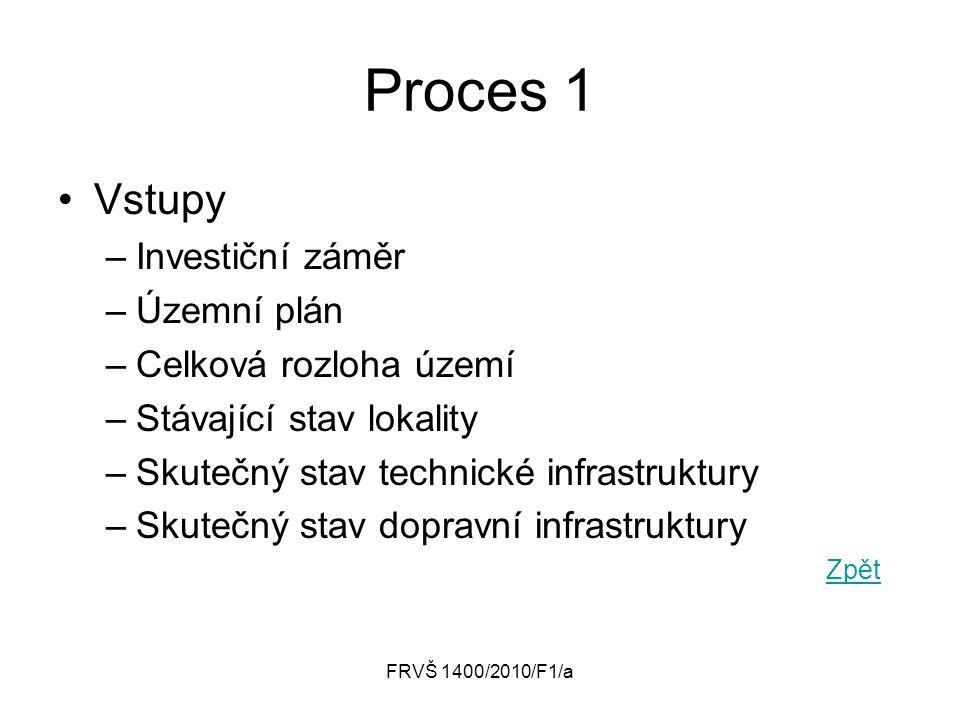 Proces 1 Vstupy Investiční záměr Územní plán Celková rozloha území