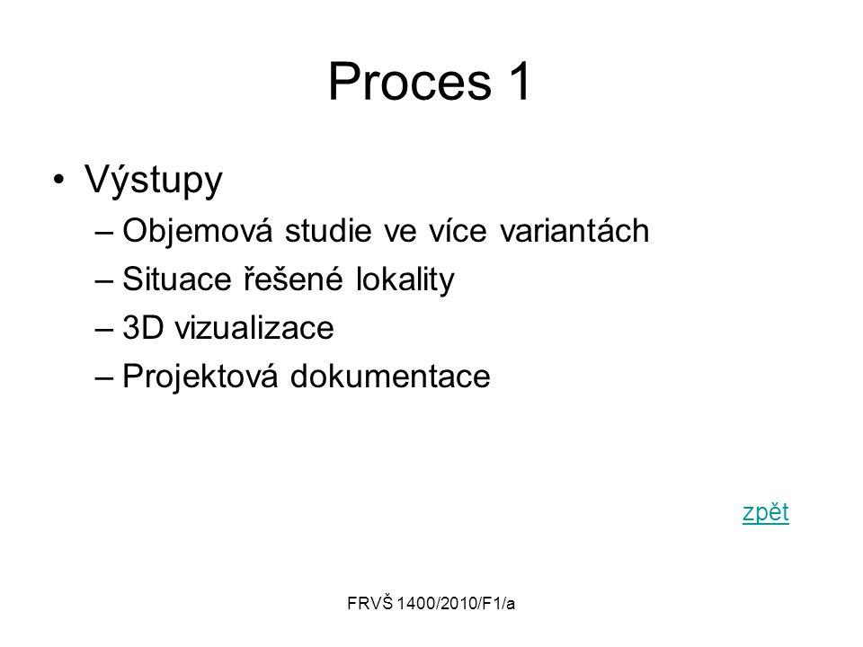 Proces 1 Výstupy Objemová studie ve více variantách