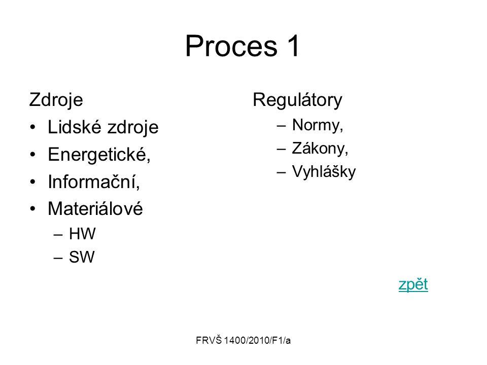Proces 1 Zdroje Lidské zdroje Energetické, Informační, Materiálové