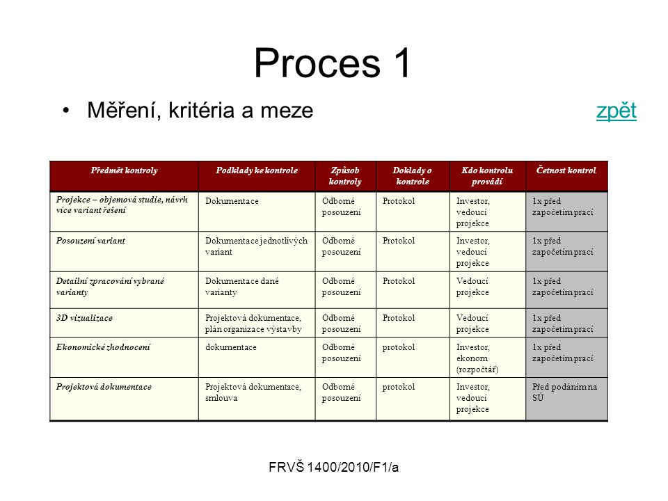 Proces 1 Měření, kritéria a meze zpět FRVŠ 1400/2010/F1/a