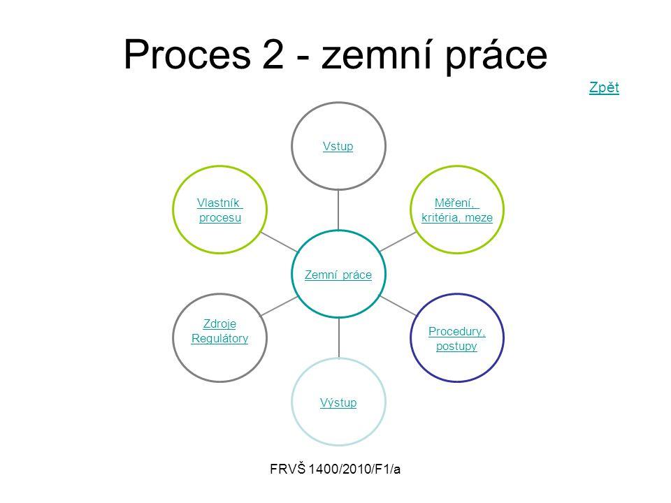 Proces 2 - zemní práce Zpět