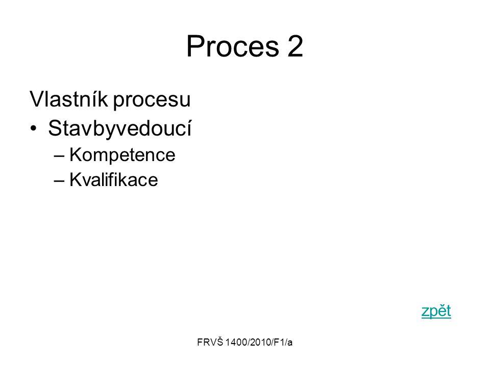 Proces 2 Vlastník procesu Stavbyvedoucí Kompetence Kvalifikace zpět