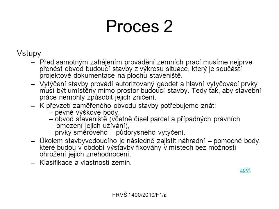 Proces 2 Vstupy.