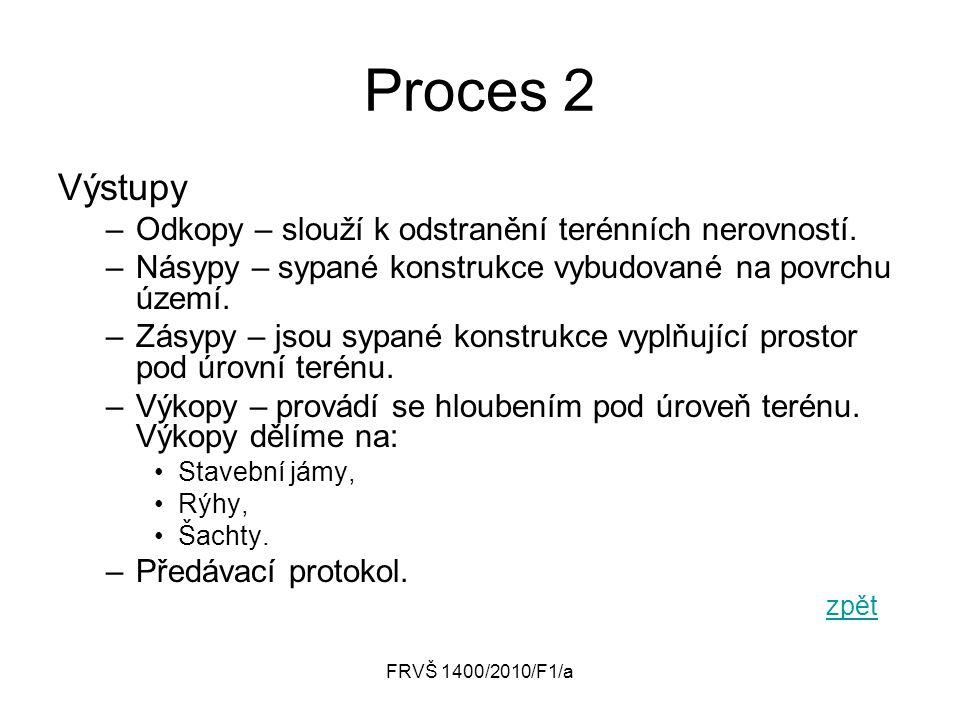 Proces 2 Výstupy Odkopy – slouží k odstranění terénních nerovností.