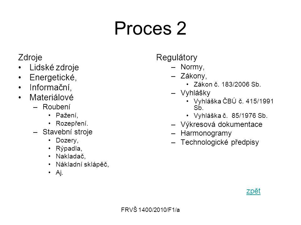 Proces 2 Zdroje Lidské zdroje Energetické, Informační, Materiálové