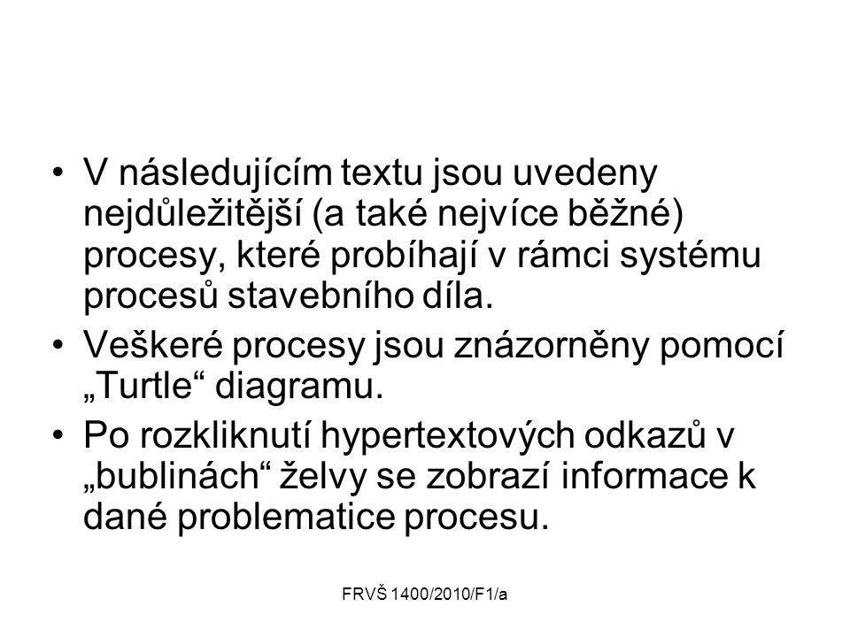 """Veškeré procesy jsou znázorněny pomocí """"Turtle diagramu."""