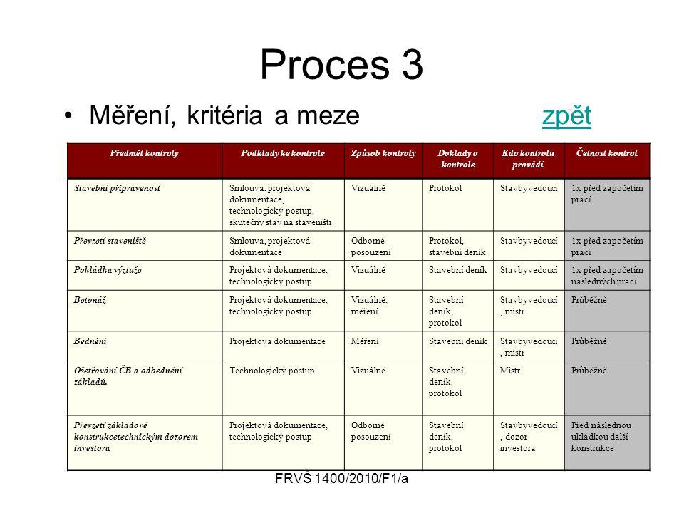 Proces 3 Měření, kritéria a meze zpět FRVŠ 1400/2010/F1/a