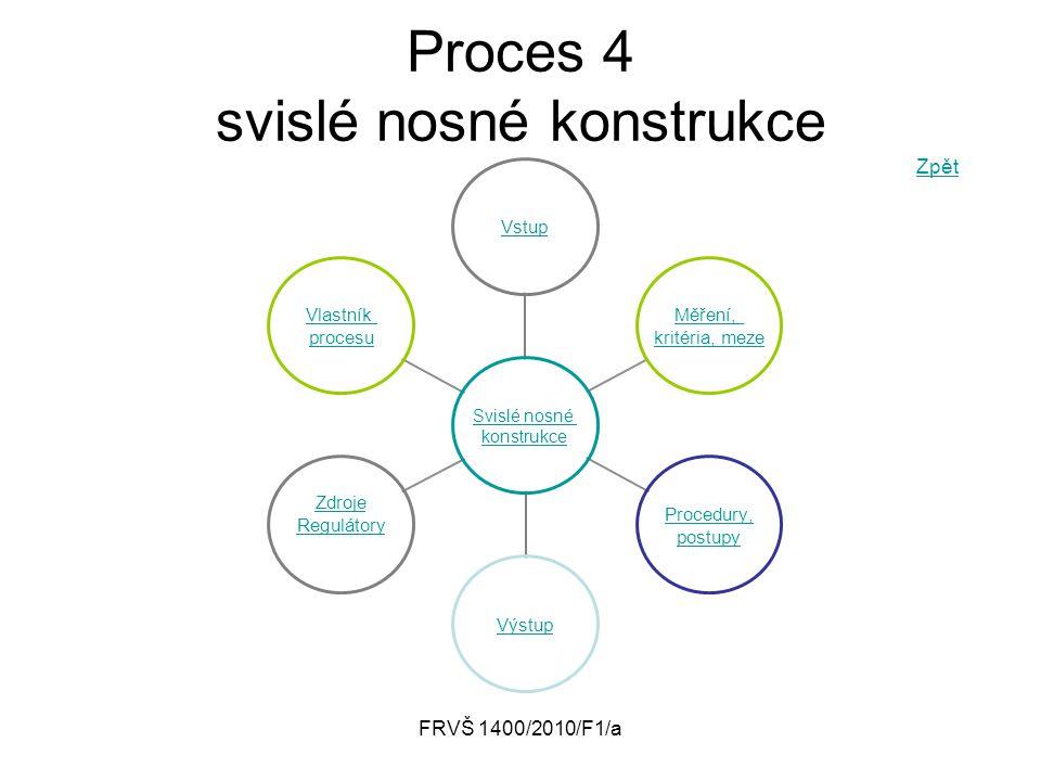 Proces 4 svislé nosné konstrukce Zpět