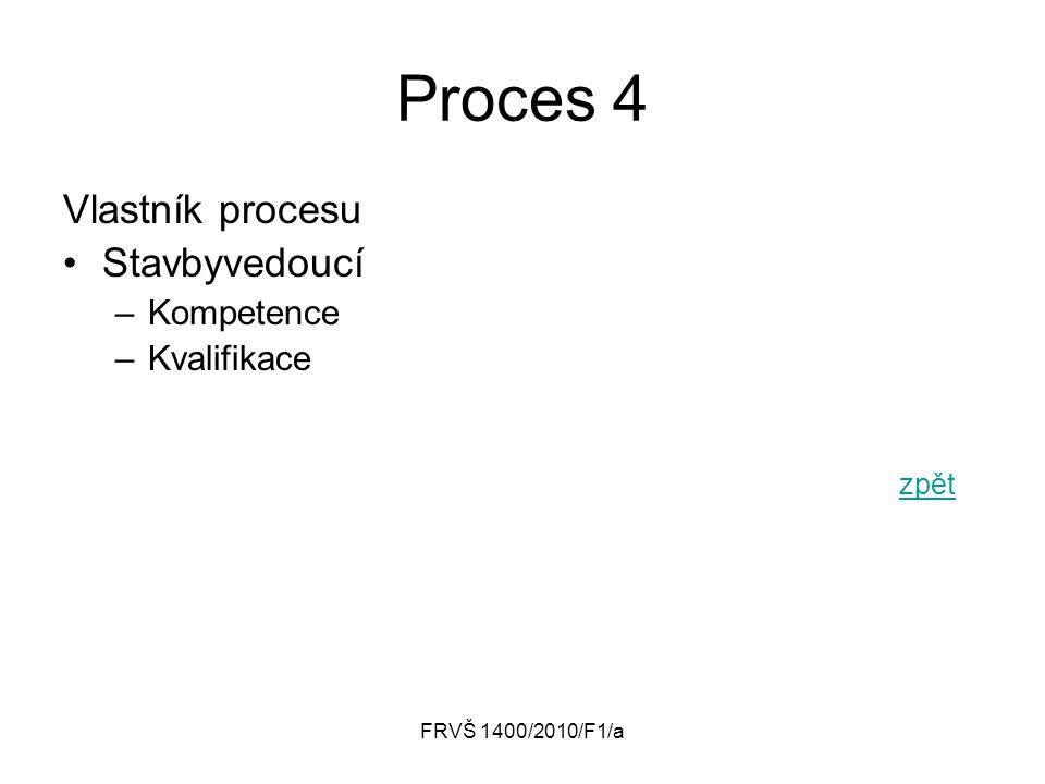 Proces 4 Vlastník procesu Stavbyvedoucí Kompetence Kvalifikace zpět