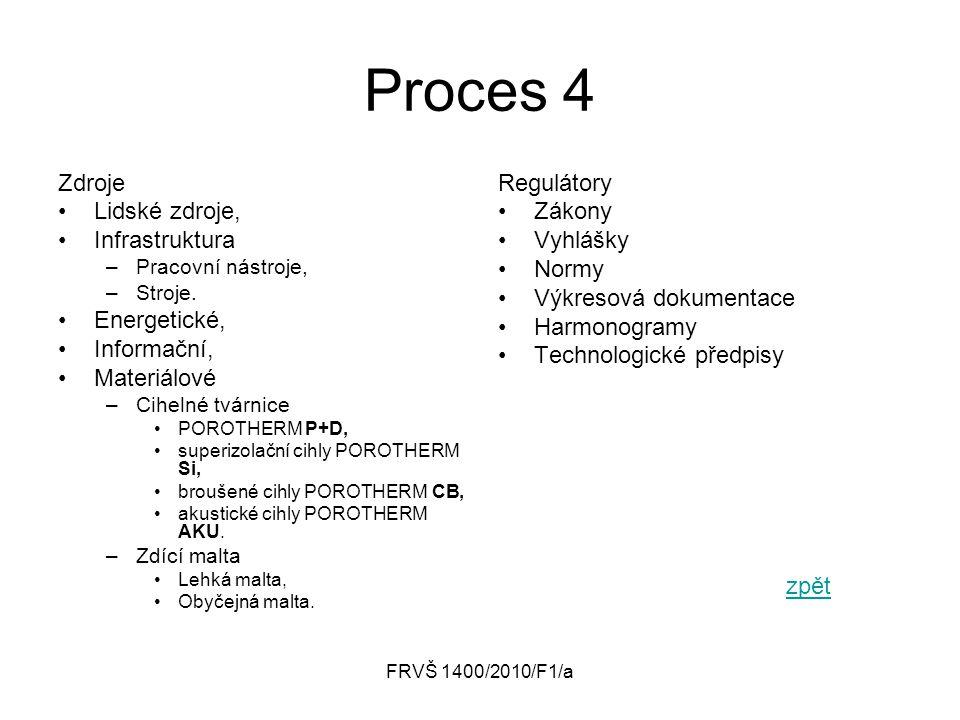 Proces 4 Zdroje Lidské zdroje, Infrastruktura Energetické, Informační,