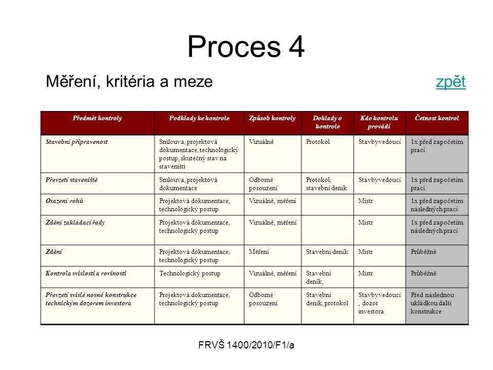 Proces 4 Měření, kritéria a meze zpět FRVŠ 1400/2010/F1/a