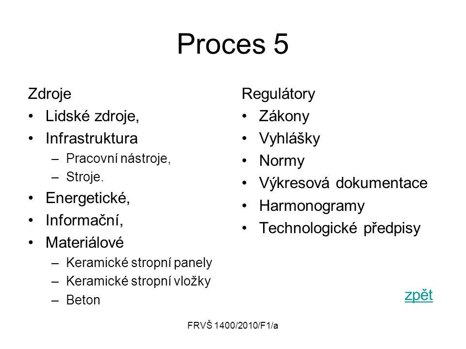 Proces 5 Zdroje Lidské zdroje, Infrastruktura Energetické, Informační,