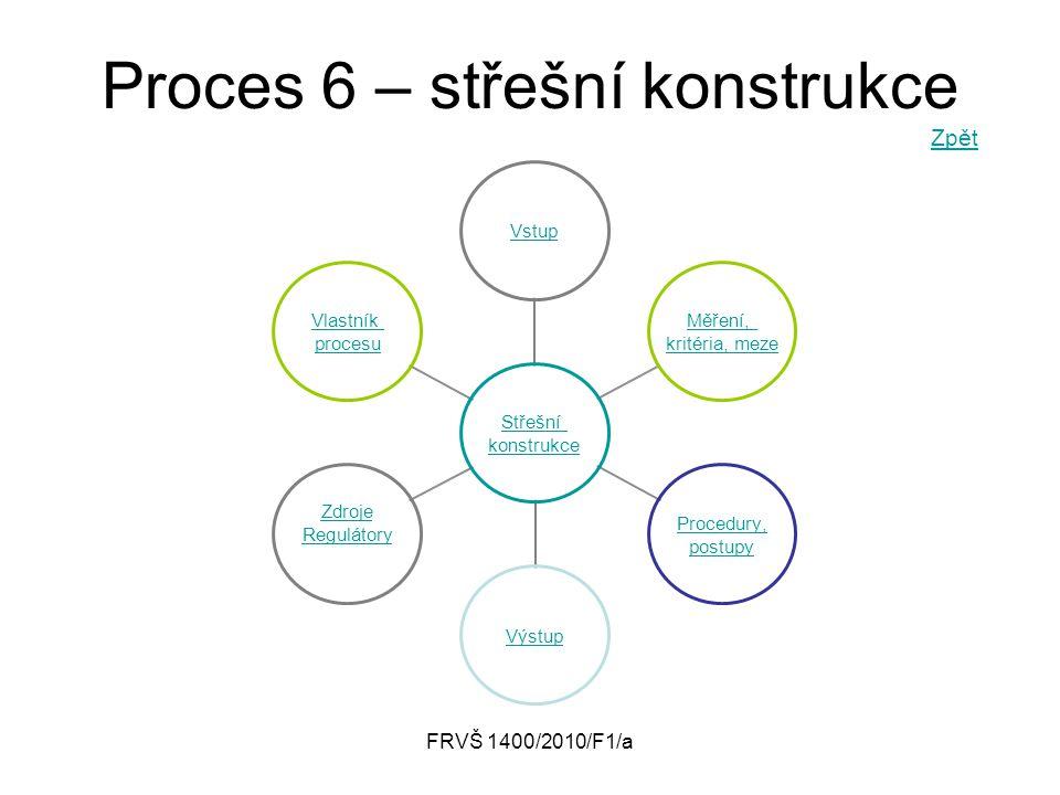 Proces 6 – střešní konstrukce Zpět