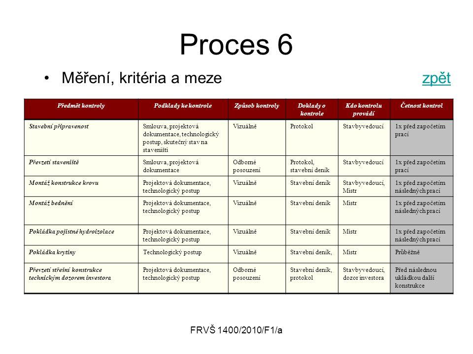 Proces 6 Měření, kritéria a meze zpět FRVŠ 1400/2010/F1/a