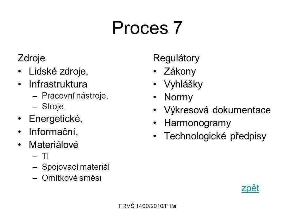 Proces 7 Zdroje Lidské zdroje, Infrastruktura Energetické, Informační,