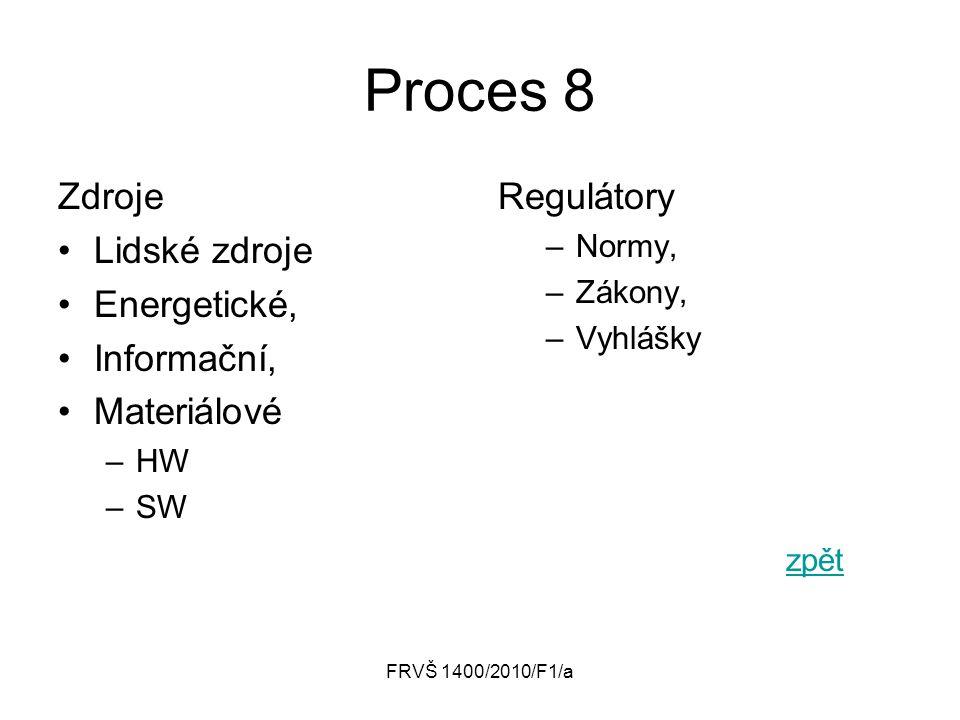 Proces 8 Zdroje Lidské zdroje Energetické, Informační, Materiálové