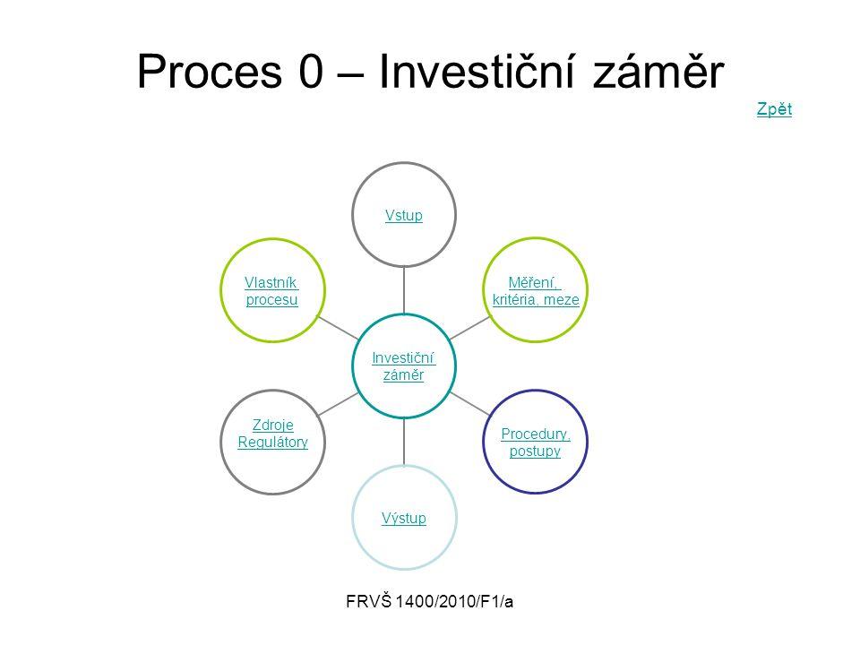 Proces 0 – Investiční záměr Zpět