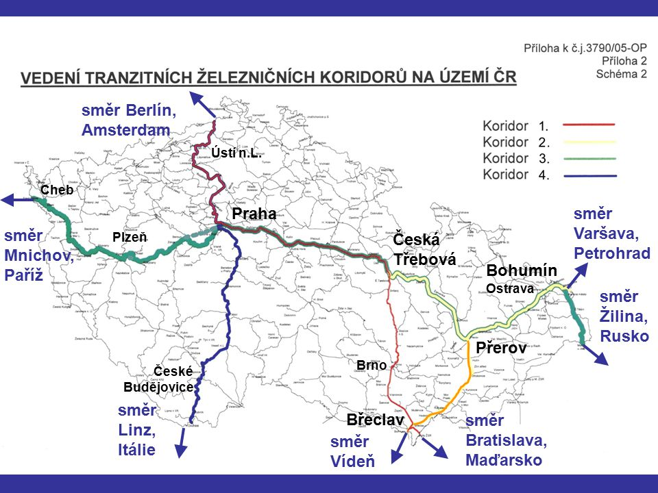 směr Varšava, Petrohrad směr Mnichov, Paříž Česká Třebová